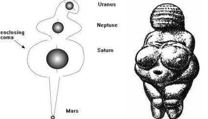 [Saturn with the other planets; Venus of Willendorf]